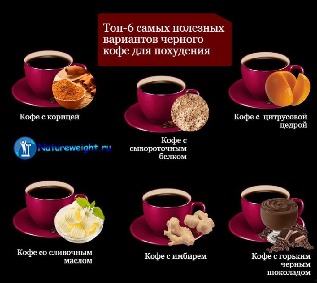 Кофе для похудения в домашних условиях рецепты 386