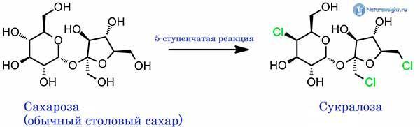 синтез молекулы сукралозы