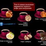 6 рецептов кофе для похудения - инфографик