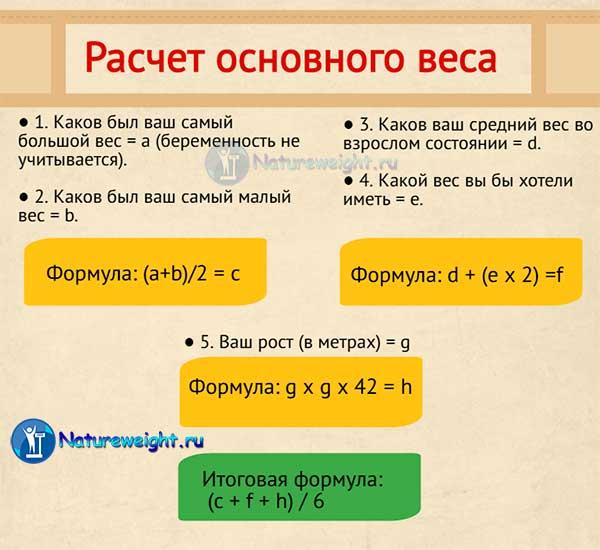 Формула для расчета основного веса для похудения по системе Дюкана