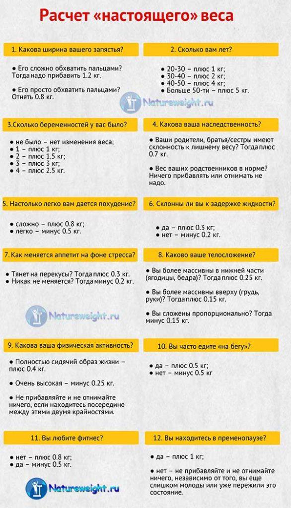 диета дюкана рассчитать этапы калькулятор