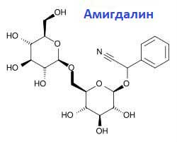 молекула амигдалина